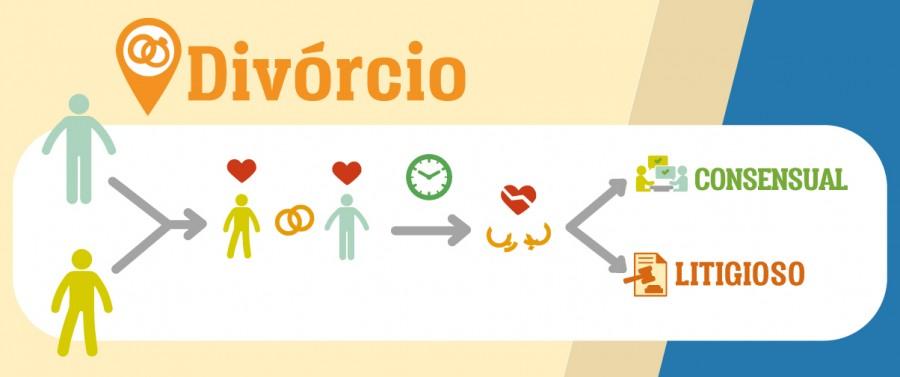 Infografico-divorcio